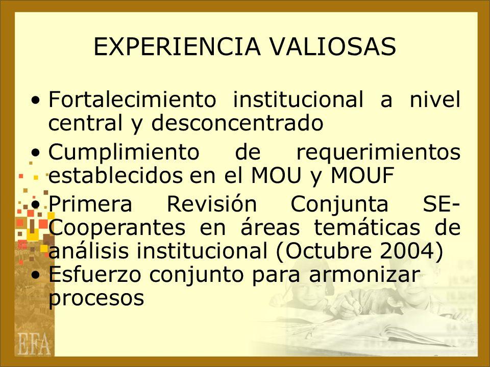EXPERIENCIA VALIOSAS Fortalecimiento institucional a nivel central y desconcentrado Cumplimiento de requerimientos establecidos en el MOU y MOUF Prime