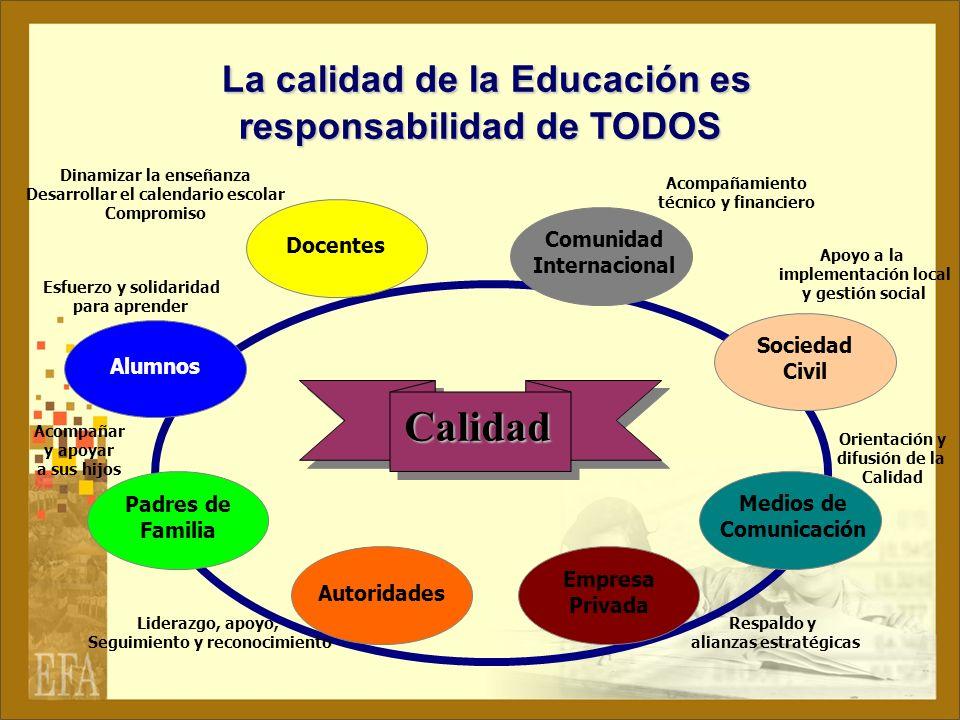 La calidad de la Educación es responsabilidad de TODOS Docentes Alumnos Padres de Familia Autoridades Comunidad Internacional Sociedad Civil Medios de
