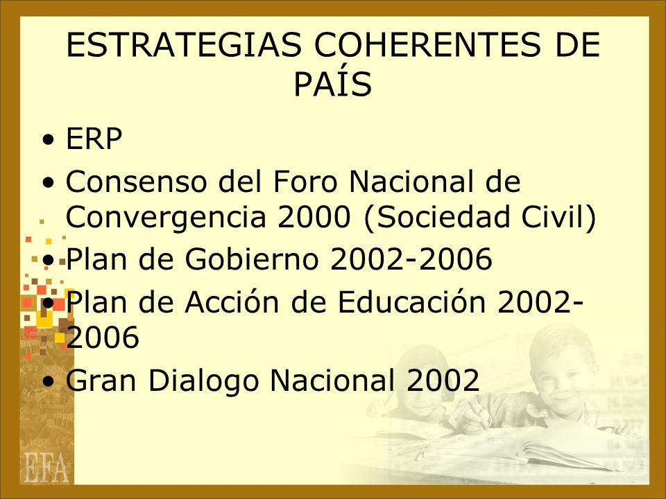 ESTRATEGIAS COHERENTES DE PAÍS ERP Consenso del Foro Nacional de Convergencia 2000 (Sociedad Civil) Plan de Gobierno 2002-2006 Plan de Acción de Educa