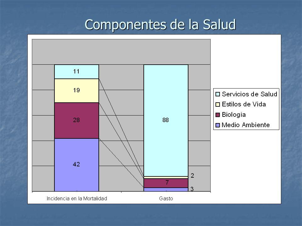Implementación de acuerdos de gestión Nación- Provincias, con indicadores de procesos y medición de resultados de impacto de las políticas.