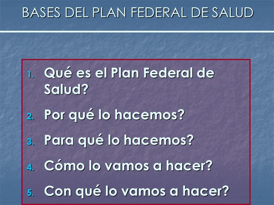 BASES DEL PLAN FEDERAL DE SALUD 1. Qué es el Plan Federal de Salud? 2. Por qué lo hacemos? 3. Para qué lo hacemos? 4. Cómo lo vamos a hacer? 5. Con qu