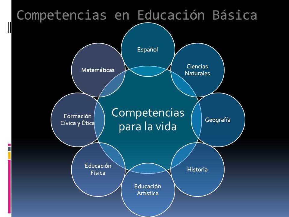 Competencias en Educación Básica Competencias para la vida Español Ciencias Naturales GeografíaHistoria Educación Artística Educación Física Formación
