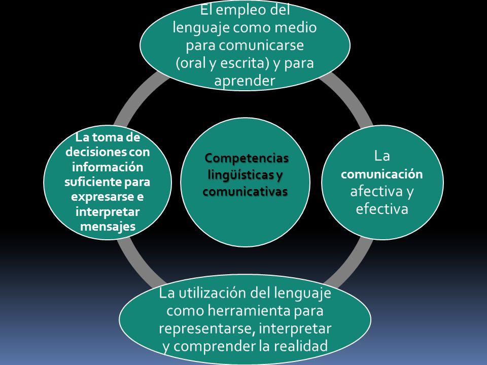 Competencias lingüísticas y comunicativas El empleo del lenguaje como medio para comunicarse (oral y escrita) y para aprender La comunicación afectiva