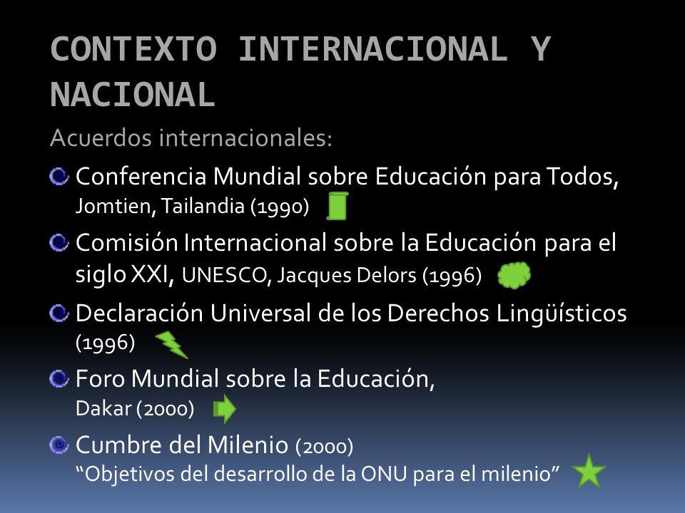 Acuerdos internacionales: Conferencia Mundial sobre Educación para Todos, Jomtien, Tailandia (1990) Comisión Internacional sobre la Educación para el siglo XXI, UNESCO, Jacques Delors (1996) Declaración Universal de los Derechos Lingüísticos (1996) Foro Mundial sobre la Educación, Dakar (2000) Cumbre del Milenio (2000) Objetivos del desarrollo de la ONU para el milenio CONTEXTO INTERNACIONAL Y NACIONAL