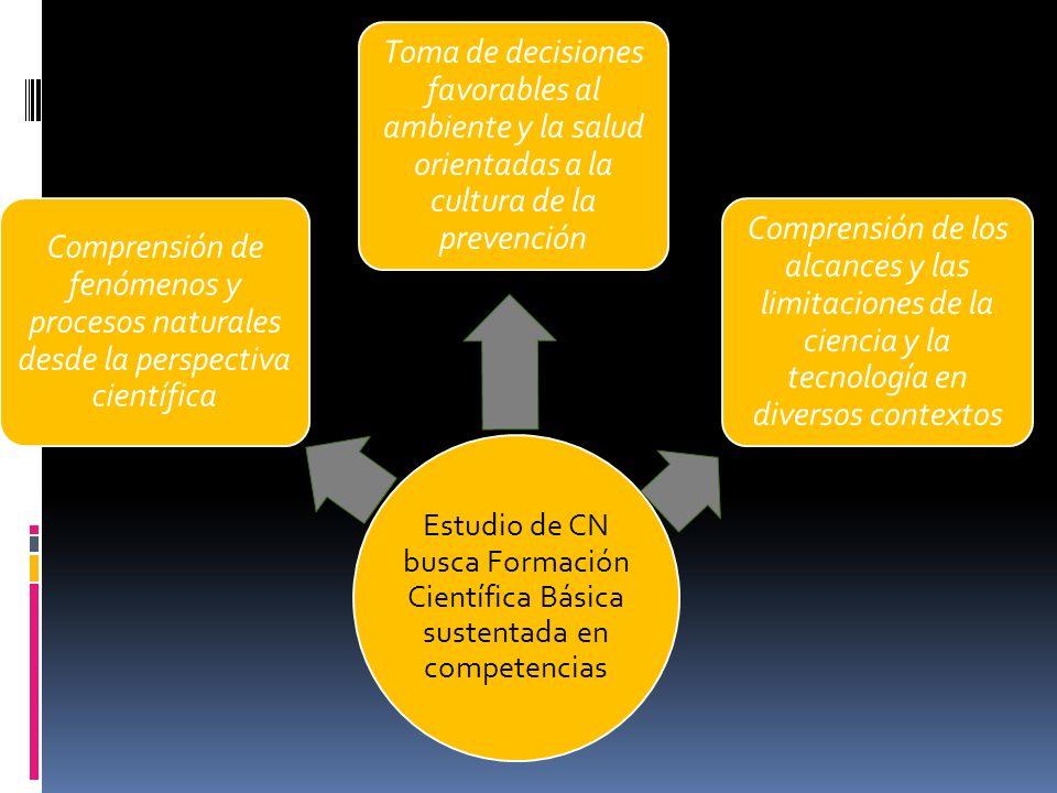 Estudio de CN busca Formación Científica Básica sustentada en competencias Comprensión de fenómenos y procesos naturales desde la perspectiva científica Toma de decisiones favorables al ambiente y la salud orientadas a la cultura de la prevención Comprensión de los alcances y las limitaciones de la ciencia y la tecnología en diversos contextos