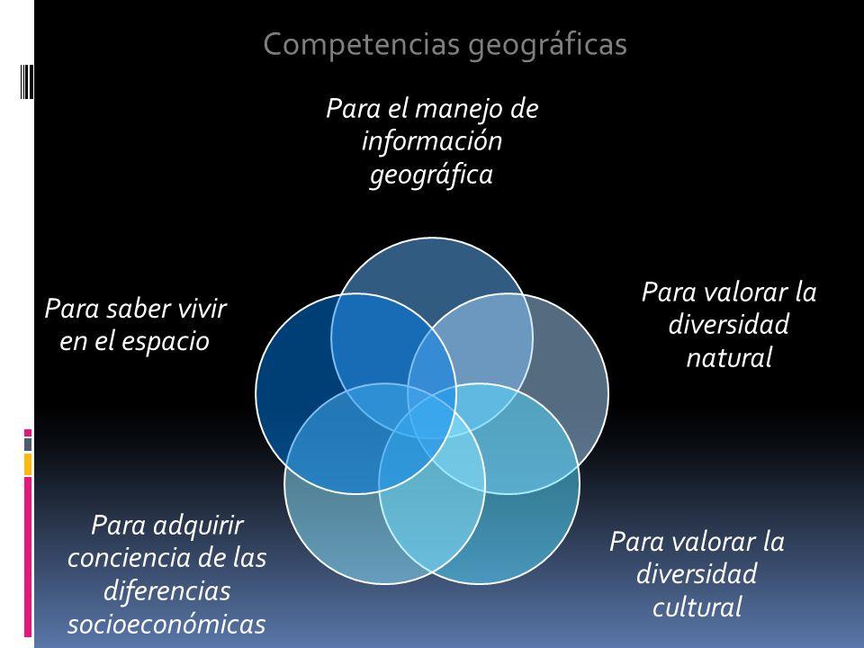 Para el manejo de información geográfica Para valorar la diversidad natural Para valorar la diversidad cultural Para adquirir conciencia de las diferencias socioeconómicas Para saber vivir en el espacio Competencias geográficas