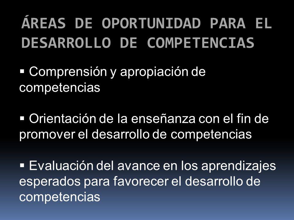 Comprensión y apropiación de competencias Orientación de la enseñanza con el fin de promover el desarrollo de competencias Evaluación del avance en los aprendizajes esperados para favorecer el desarrollo de competencias ÁREAS DE OPORTUNIDAD PARA EL DESARROLLO DE COMPETENCIAS