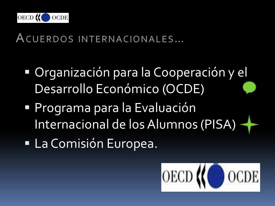 A CUERDOS INTERNACIONALES … Organización para la Cooperación y el Desarrollo Económico (OCDE) Programa para la Evaluación Internacional de los Alumnos (PISA) La Comisión Europea.
