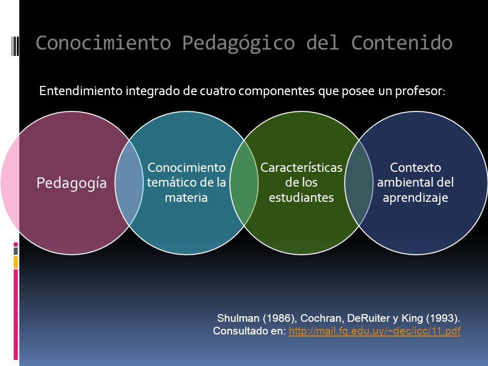 Conocimiento Pedagógico del Contenido Pedagogía Conocimiento temático de la materia Características de los estudiantes Contexto ambiental del aprendizaje Entendimiento integrado de cuatro componentes que posee un profesor: Shulman (1986), Cochran, DeRuiter y King (1993).