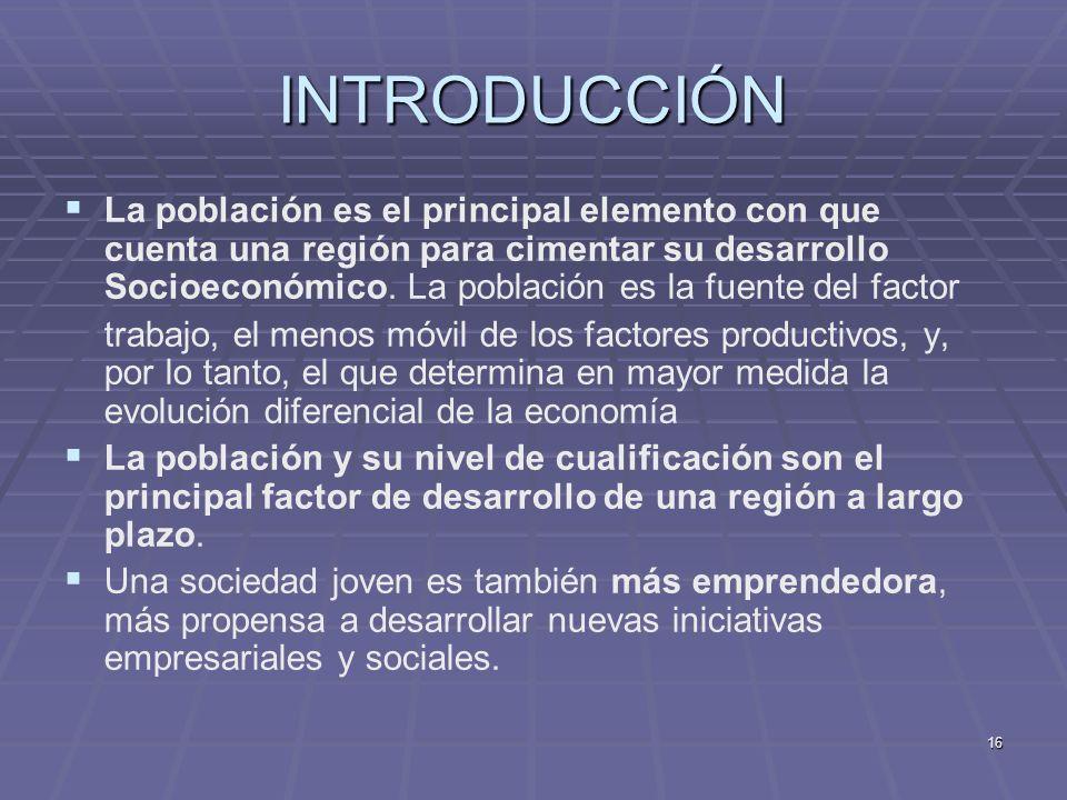 16 INTRODUCCIÓN La población es el principal elemento con que cuenta una región para cimentar su desarrollo Socioeconómico. La población es la fuente