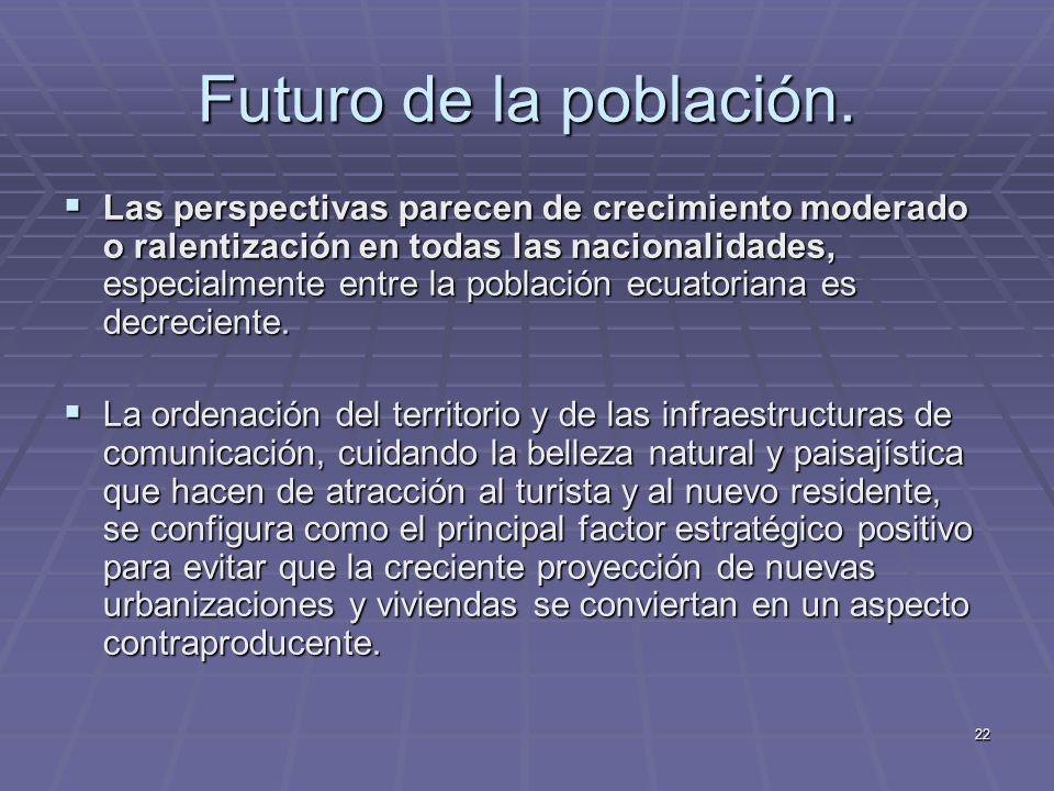 22 Futuro de la población. Las perspectivas parecen de crecimiento moderado o ralentización en todas las nacionalidades, especialmente entre la poblac