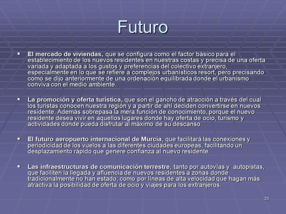 23 Futuro El mercado de viviendas, que se configura como el factor básico para el establecimiento de los nuevos residentes en nuestras costas y precis