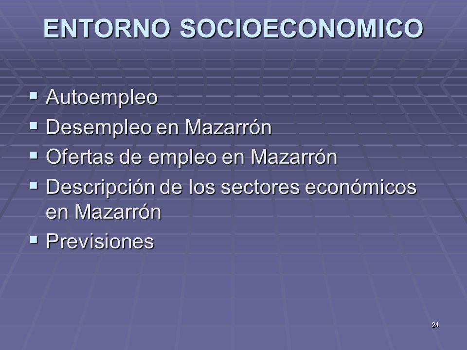 24 ENTORNO SOCIOECONOMICO Autoempleo Autoempleo Desempleo en Mazarrón Desempleo en Mazarrón Ofertas de empleo en Mazarrón Ofertas de empleo en Mazarró