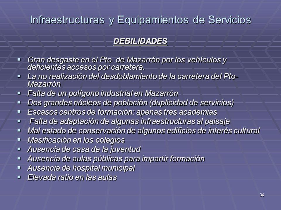 34 Infraestructuras y Equipamientos de Servicios DEBILIDADES Gran desgaste en el Pto. de Mazarrón por los vehículos y deficientes accesos por carreter