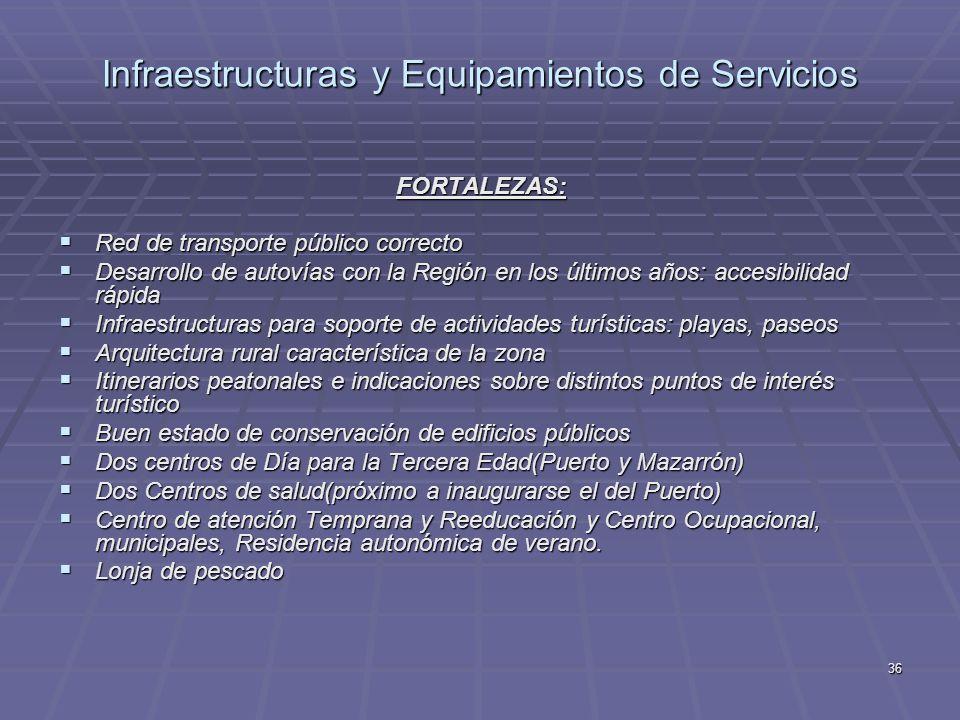 36 Infraestructuras y Equipamientos de Servicios FORTALEZAS: Red de transporte público correcto Red de transporte público correcto Desarrollo de autov