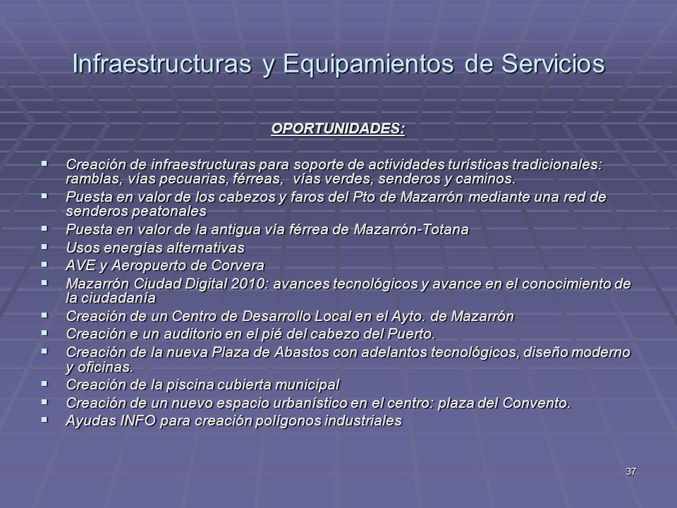 37 Infraestructuras y Equipamientos de Servicios OPORTUNIDADES: Creación de infraestructuras para soporte de actividades turísticas tradicionales: ram