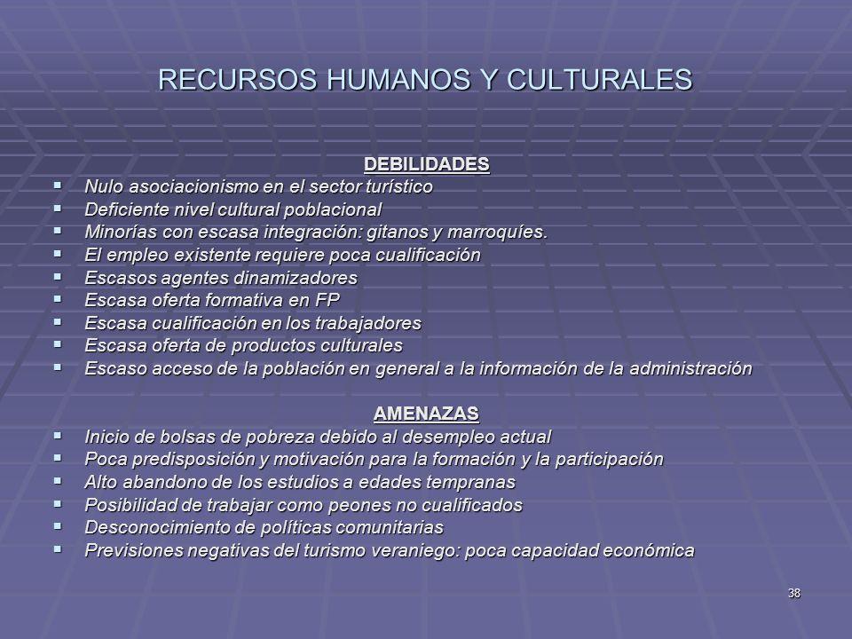 38 RECURSOS HUMANOS Y CULTURALES DEBILIDADES Nulo asociacionismo en el sector turístico Nulo asociacionismo en el sector turístico Deficiente nivel cu