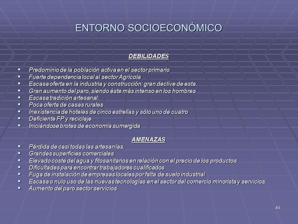 41 ENTORNO SOCIOECONÓMICO DEBILIDADES Predominio de la población activa en el sector primario Predominio de la población activa en el sector primario