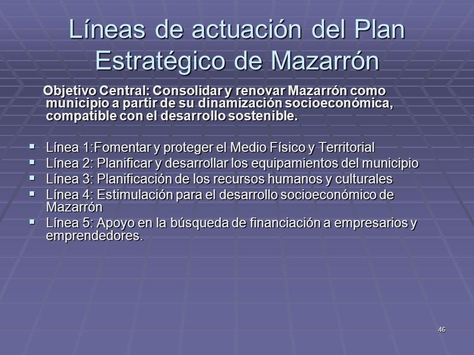 46 Líneas de actuación del Plan Estratégico de Mazarrón Objetivo Central: Consolidar y renovar Mazarrón como municipio a partir de su dinamización soc