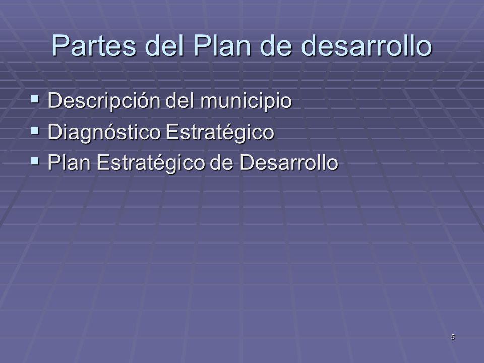 5 Partes del Plan de desarrollo Descripción del municipio Descripción del municipio Diagnóstico Estratégico Diagnóstico Estratégico Plan Estratégico d