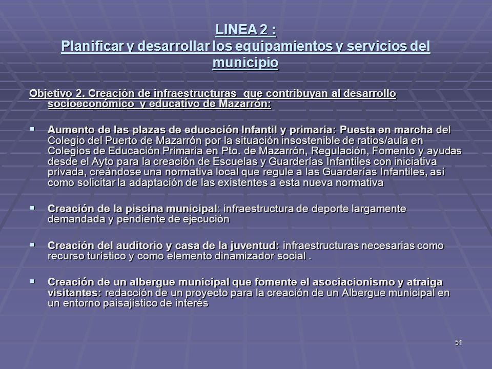 51 LINEA 2 : Planificar y desarrollar los equipamientos y servicios del municipio Objetivo 2. Creación de infraestructuras que contribuyan al desarrol