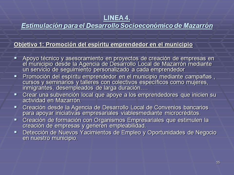 55 LINEA 4. Estimulación para el Desarrollo Socioeconómico de Mazarrón Objetivo 1: Promoción del espíritu emprendedor en el municipio Apoyo técnico y