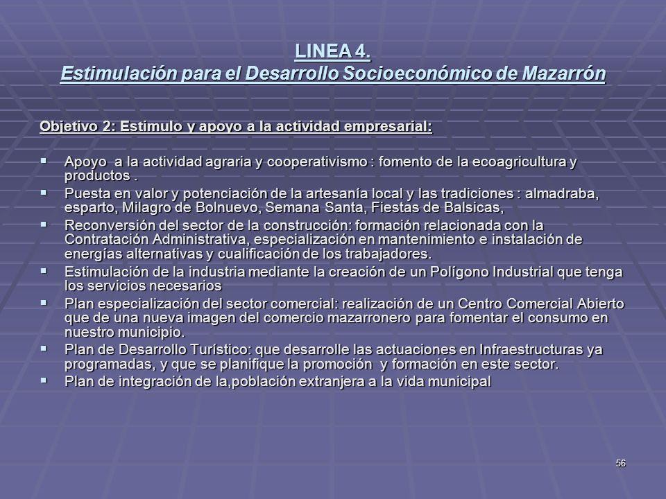 56 LINEA 4. Estimulación para el Desarrollo Socioeconómico de Mazarrón Objetivo 2: Estimulo y apoyo a la actividad empresarial: Apoyo a la actividad a