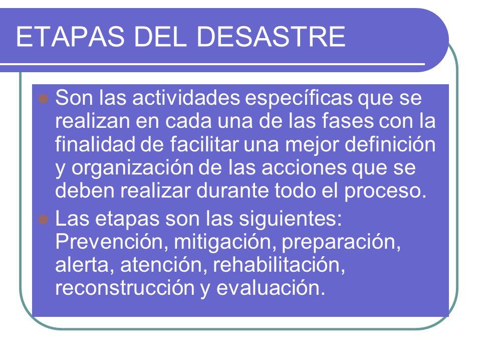 ETAPAS DEL DESASTRE Son las actividades específicas que se realizan en cada una de las fases con la finalidad de facilitar una mejor definición y orga