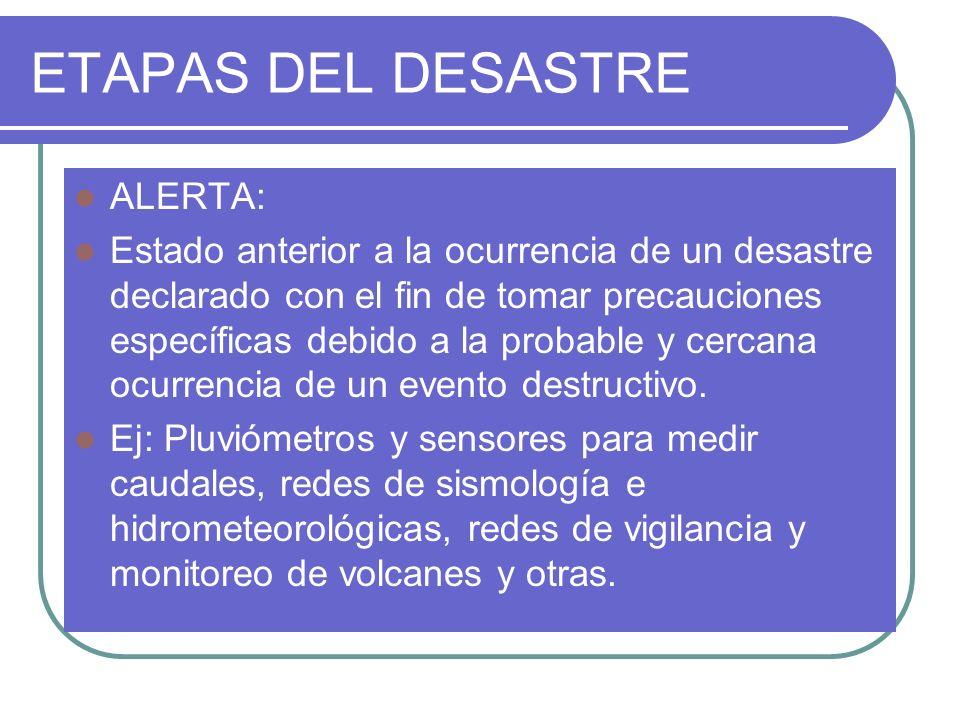 ETAPAS DEL DESASTRE ALERTA: Estado anterior a la ocurrencia de un desastre declarado con el fin de tomar precauciones específicas debido a la probable