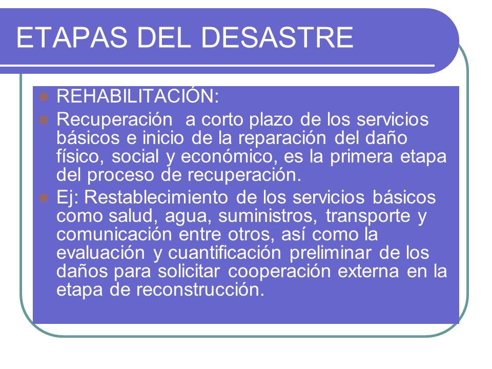 ETAPAS DEL DESASTRE REHABILITACIÓN: Recuperación a corto plazo de los servicios básicos e inicio de la reparación del daño físico, social y económico,