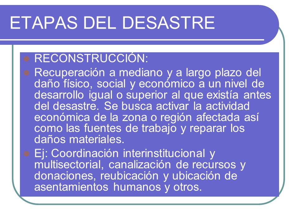 ETAPAS DEL DESASTRE RECONSTRUCCIÓN: Recuperación a mediano y a largo plazo del daño físico, social y económico a un nivel de desarrollo igual o superi