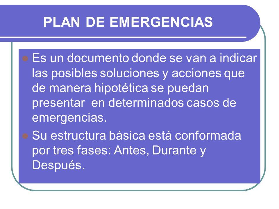 PLAN DE EMERGENCIAS Es un documento donde se van a indicar las posibles soluciones y acciones que de manera hipotética se puedan presentar en determin