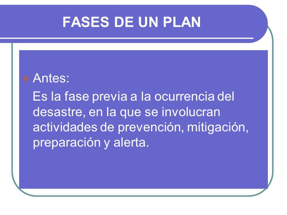 FASES DE UN PLAN Antes: Es la fase previa a la ocurrencia del desastre, en la que se involucran actividades de prevención, mitigación, preparación y a