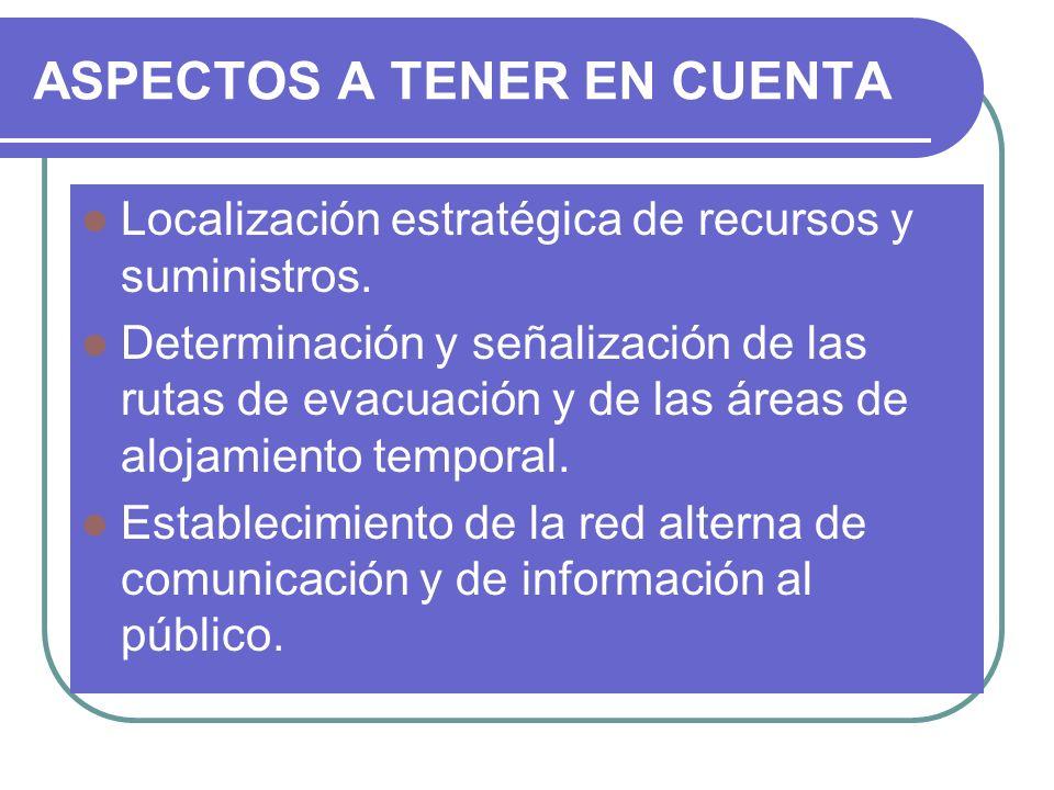 ASPECTOS A TENER EN CUENTA Localización estratégica de recursos y suministros. Determinación y señalización de las rutas de evacuación y de las áreas