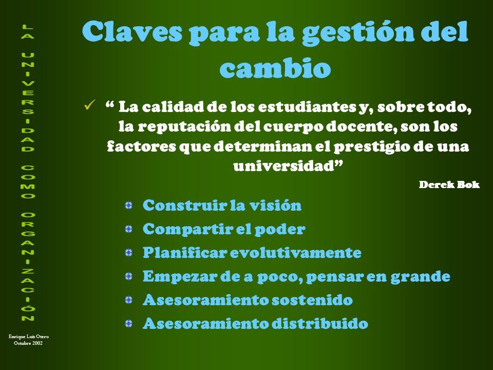 Enrique Luis Otero Octubre 2002 Claves para la gestión del cambio El desarrollo académico Lo que se busca lograr en cuanto a la docencia, investigación y extensión.