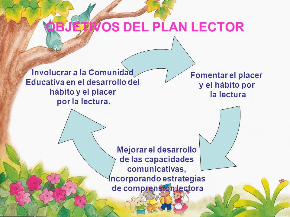 CARACTERÍSTICAS DEL PLAN LECTOR FLEXIBLE Cada II.EE.