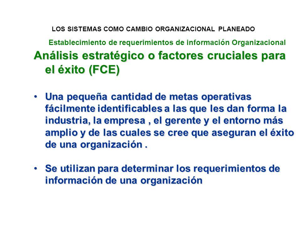 Matriz de Procesos/Clases de Datos Figura 12-1 Apoyo Administración de programas Administración general Planeación Grupos de Aplicación Lógica C= crea