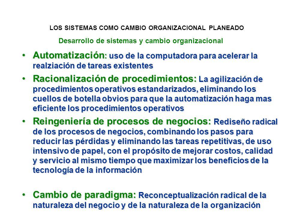 LOS SISTEMAS COMO CAMBIO ORGANIZACIONAL PLANEADO Ejemplo Metas y FCE EjemploMetasFCE Referente a gananciasUtilidades por acciónIndustria automotriz Re