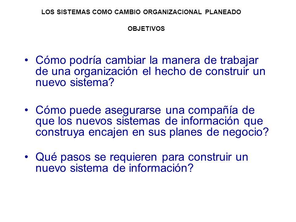 3 3 REDISEÑO DE LA ORGANIZACION MEDIANTE SISTEMAS DE INFORMACION Parte