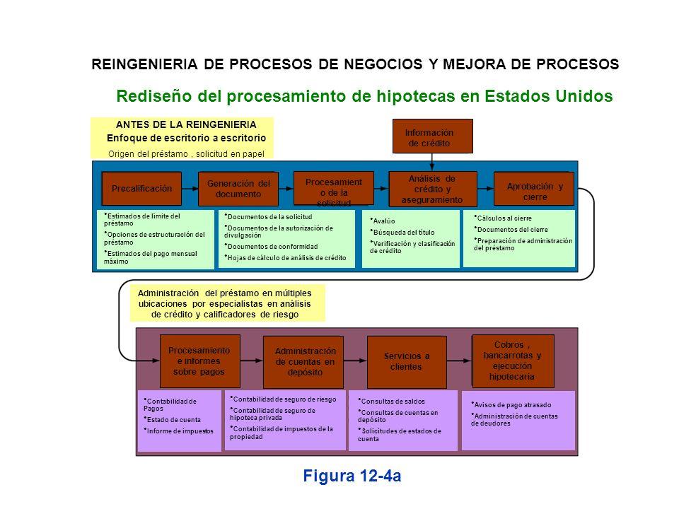 Reingeniería de Procesos de Negocios El proceso de agilizar los procedimientos de negocios para que los documentos se puedan mover fácil y eficazmente