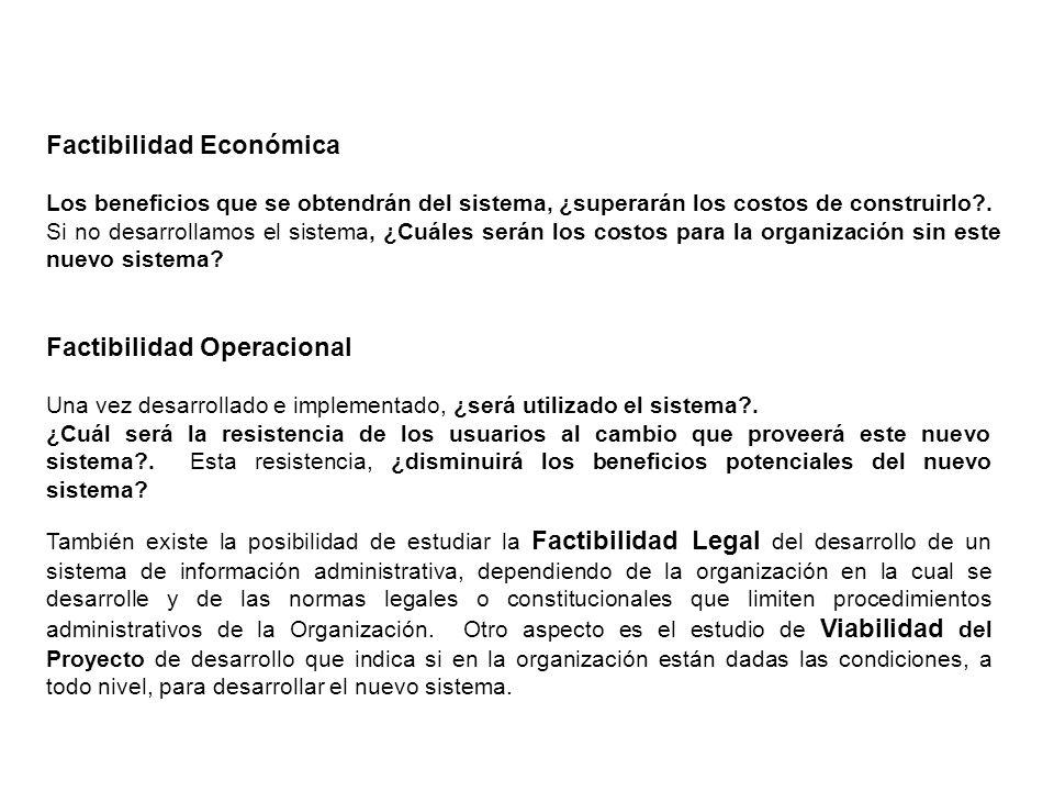 Estudio de Factibilidad Factibilidad Operacional Factibilidad Económica Factibilidad Técnica El Estudio de Factibilidad es parte del resultado de la I