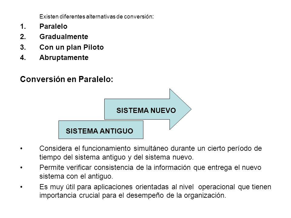 CONVERSION O IMPLEMENTACION DEL SISTEMA En esta fase se define Cuándo y de qué forma se introducirá el nuevo sistema. La conversión se refiere al mome