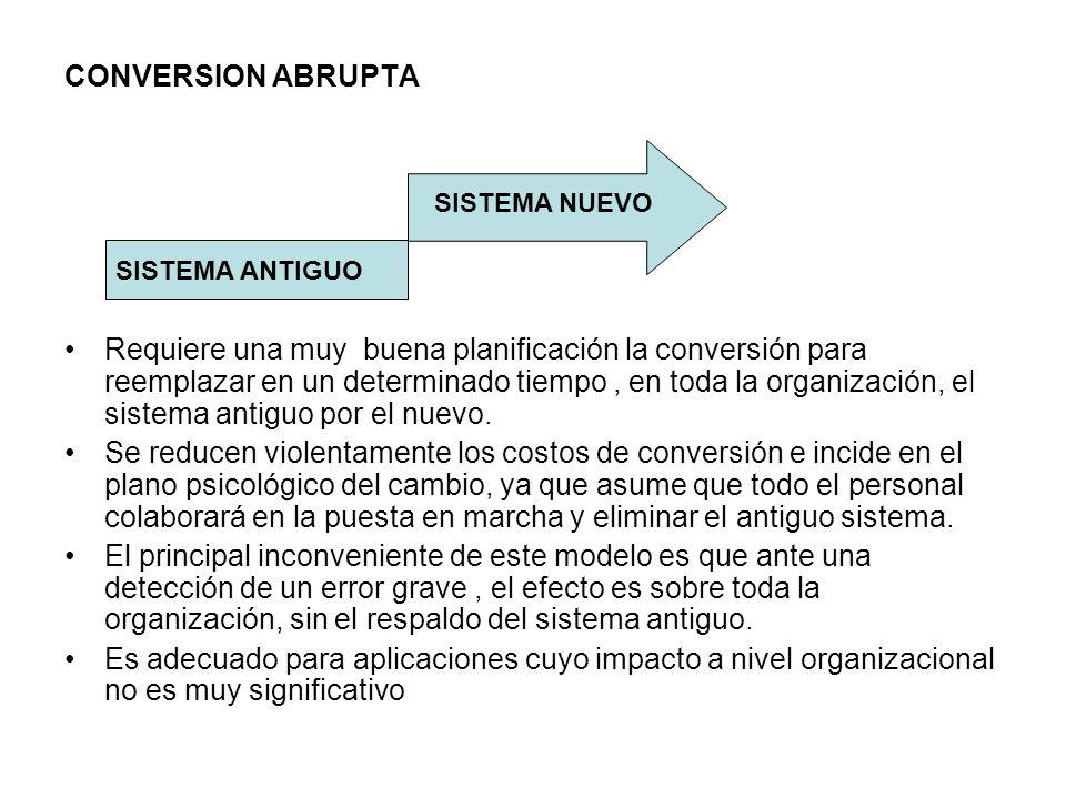 COVERSION CON PLAN PILOTO: Se convierte al nuevo sistema sólo una parte de la organización ( departamentos/funciones), quedando el resto del sistema o