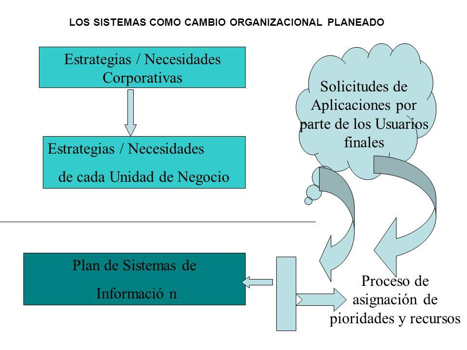 Administración de la Empresa Digital Los Sistemas varían ampliamente en cuanto a su objetivo o misión y en cuanto a los proceso por ejecutar. Por ejem