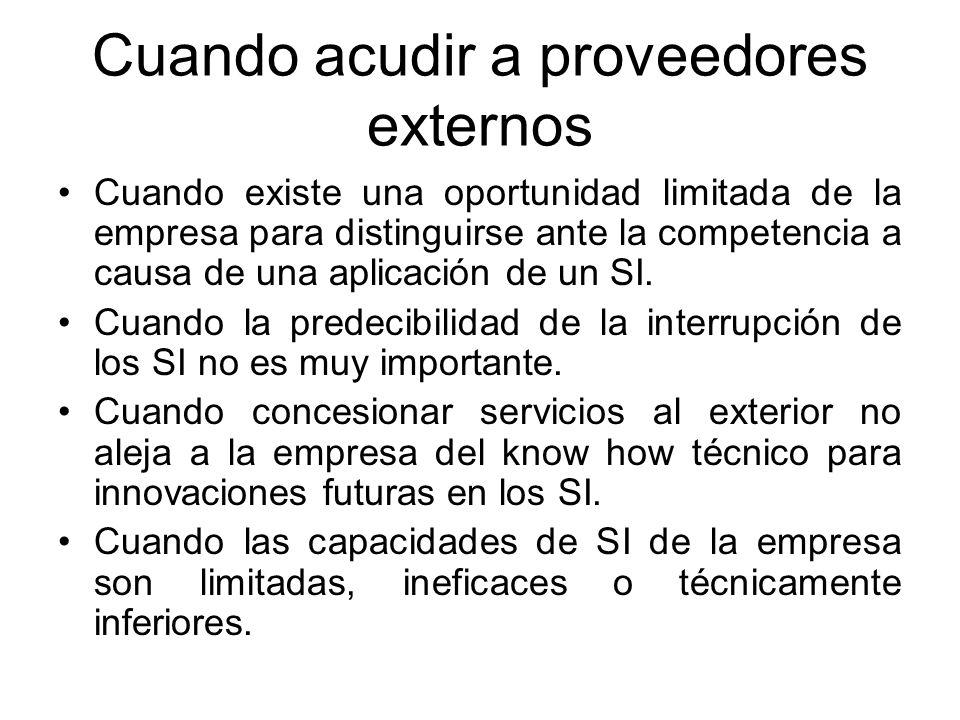 Desventajas de acudir a proveedores externos Pérdida de control. Vulnerabilidad de la información estratégi- ca. Dependencia.