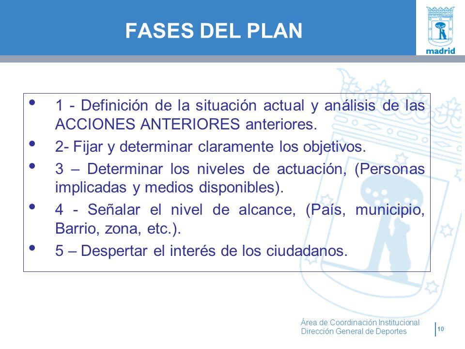 10 Área de Coordinación Institucional Dirección General de Deportes FASES DEL PLAN 1 - Definición de la situación actual y análisis de las ACCIONES AN