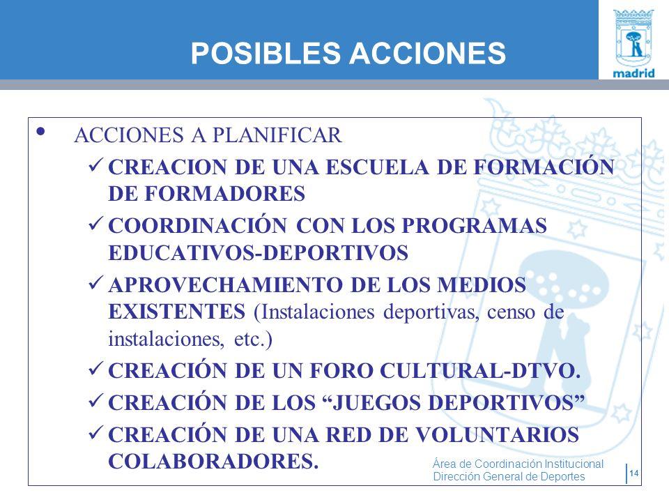 14 Área de Coordinación Institucional Dirección General de Deportes POSIBLES ACCIONES ACCIONES A PLANIFICAR CREACION DE UNA ESCUELA DE FORMACIÓN DE FO