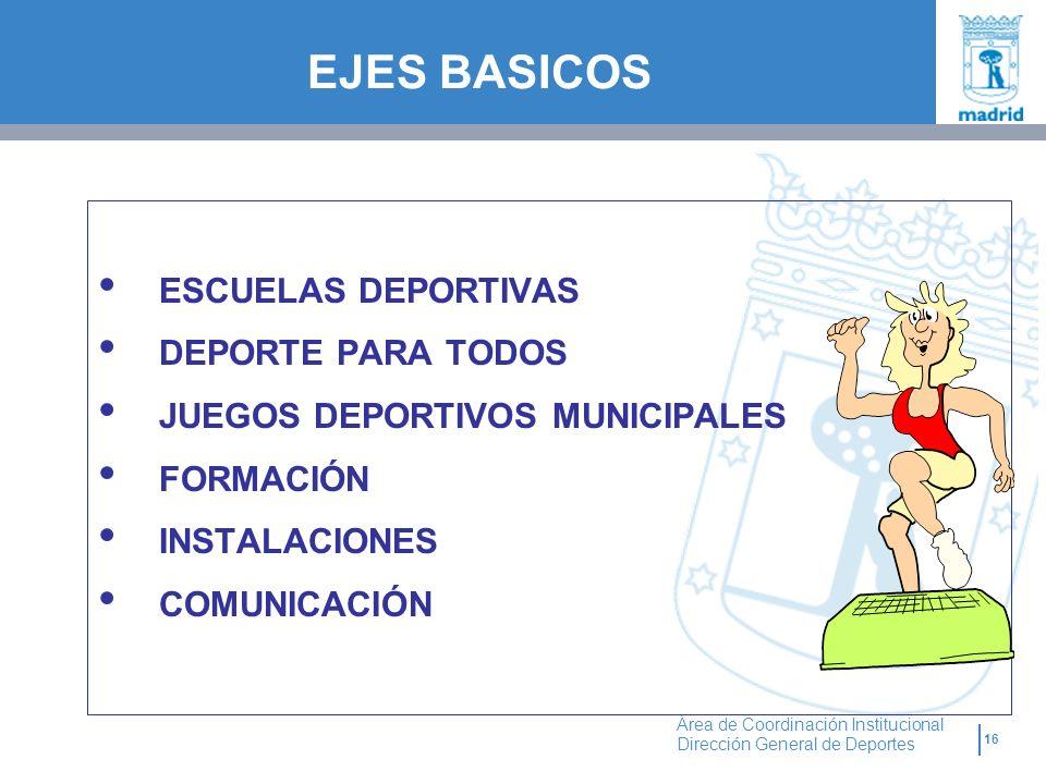 16 Área de Coordinación Institucional Dirección General de Deportes ESCUELAS DEPORTIVAS DEPORTE PARA TODOS JUEGOS DEPORTIVOS MUNICIPALES FORMACIÓN INS