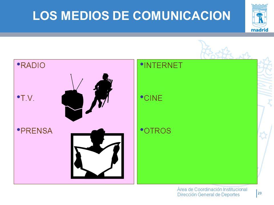 29 Área de Coordinación Institucional Dirección General de Deportes RADIO T.V. PRENSA INTERNET CINE OTROS LOS MEDIOS DE COMUNICACION