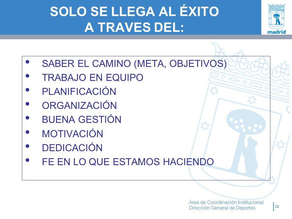 32 Área de Coordinación Institucional Dirección General de Deportes SABER EL CAMINO (META, OBJETIVOS) TRABAJO EN EQUIPO PLANIFICACIÓN ORGANIZACIÓN BUE